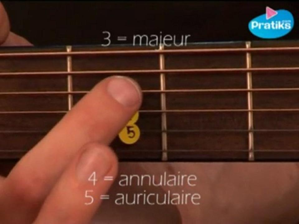 Guitare - Comment faire le LA / A