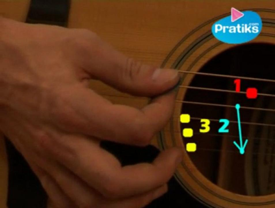 Tuto Guitare : Comment jouer The house of the rising sun de The Animals ? (Version droitier)